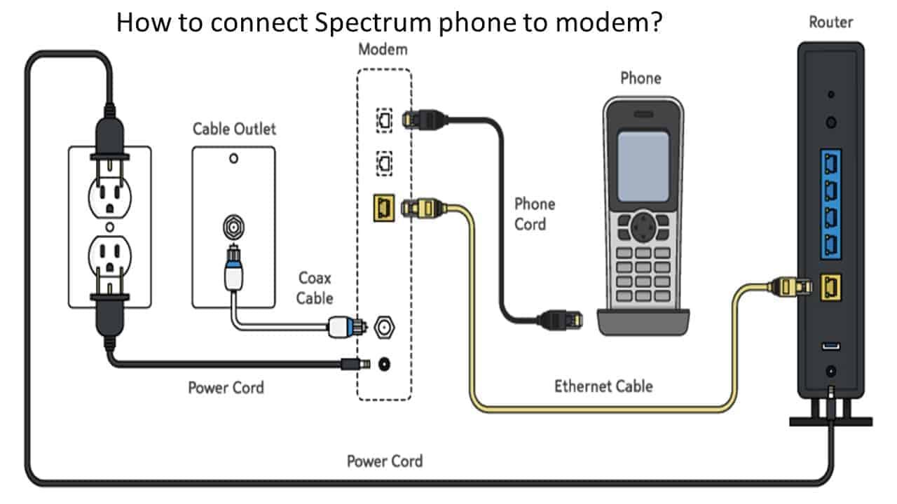 spectrum helpline number